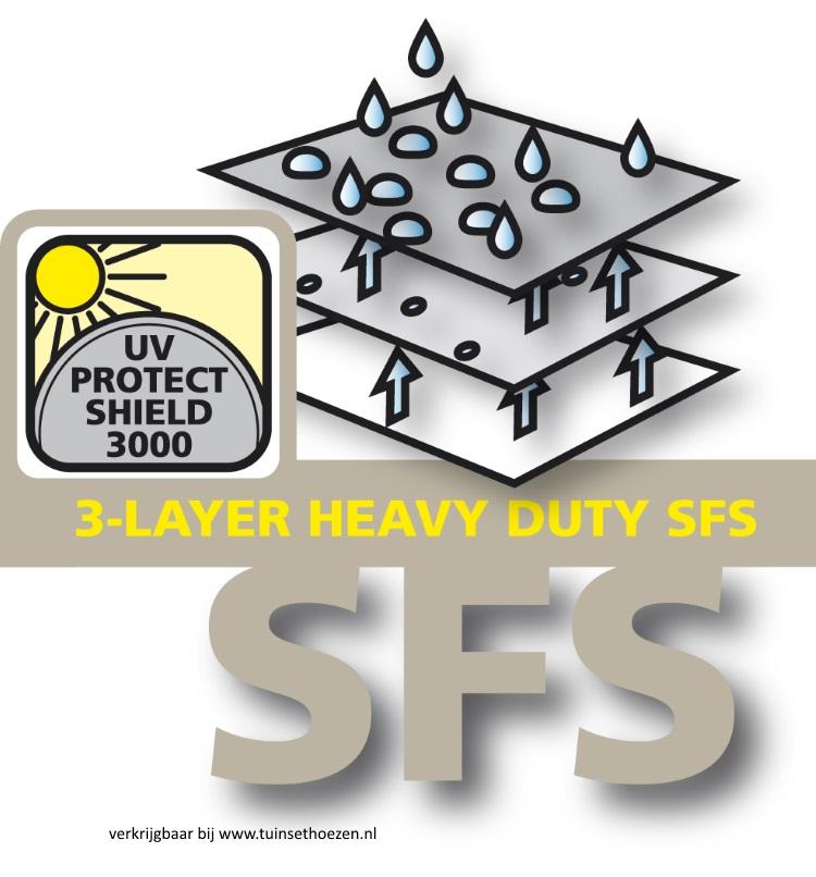 SFS waarborg voor 3-laags ademende beschermhoes tuinmeubel